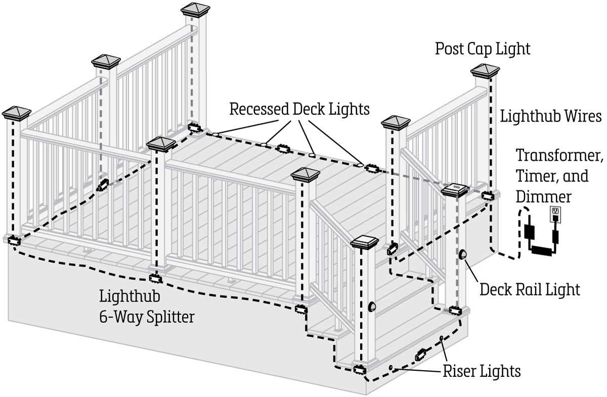 1805-Trex-Decklighting-Diagram-final-w-callouts